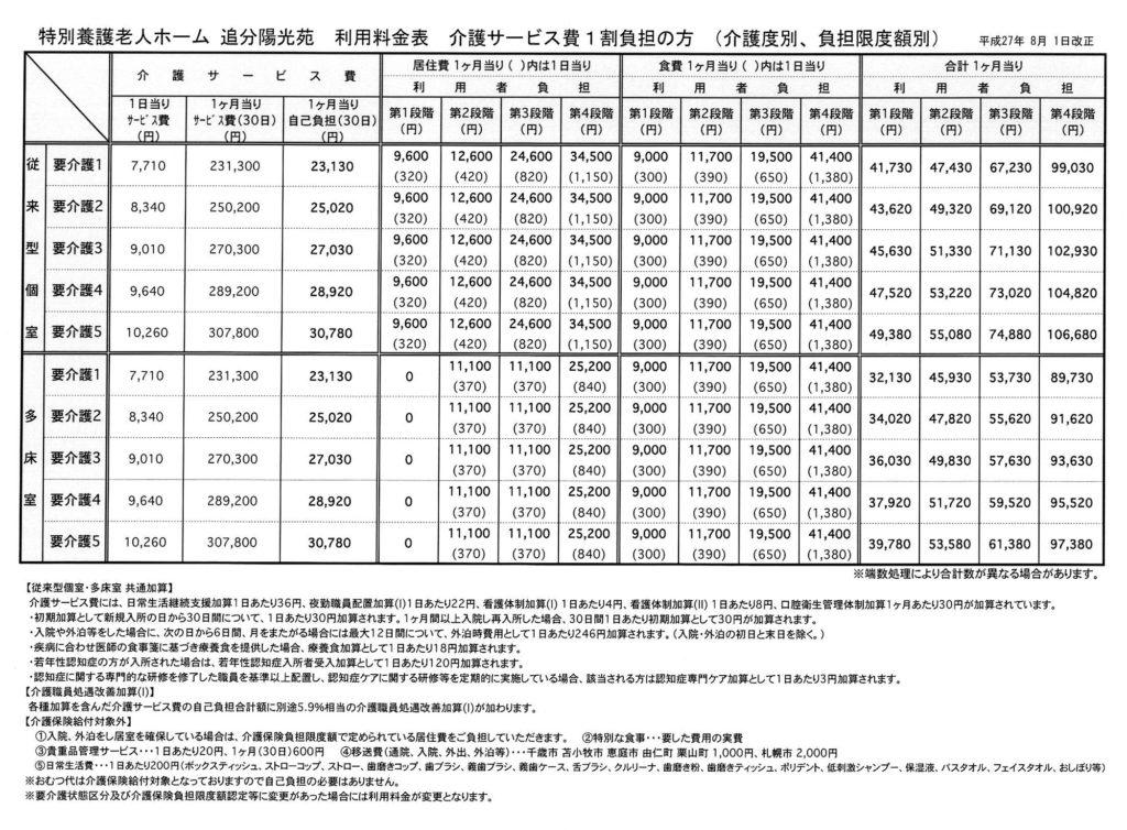 老人ホーム料金表1