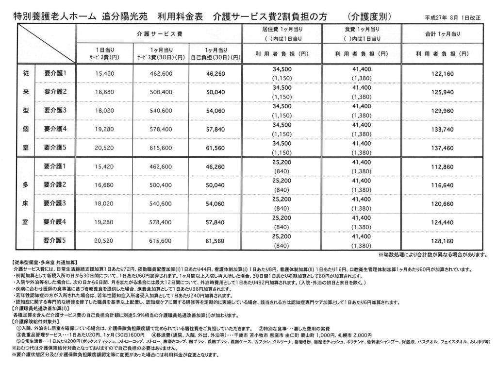 老人ホーム料金表2