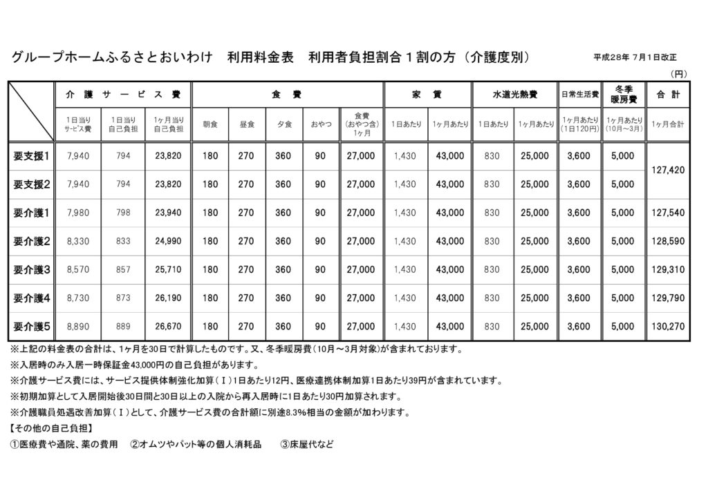 03_01_ふるさとおいわけ料金表(1割負担)-001