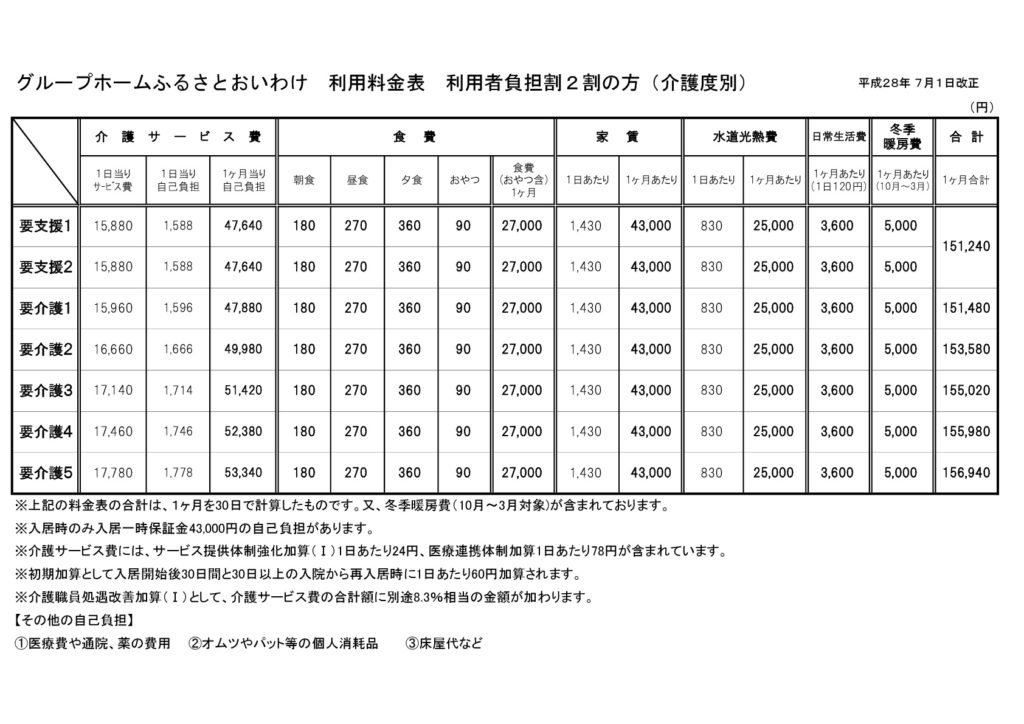 03_02_ふるさとおいわけ料金表(2割負担)-001